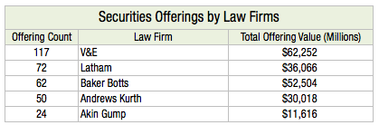 Securities Offerings by Law Firms L1