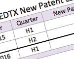 East Texas Patent Litigation Still Hot, but No Longer Boiling